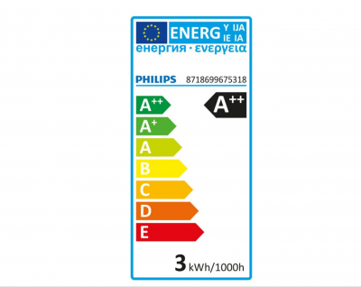 Philips LED Leuchtmittel 2er Set E14 Reflektorform 210lm Warmweiß 2,8W = 40W