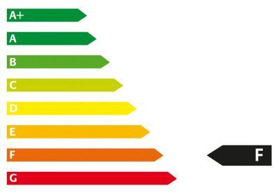 Philips Speziallampe Ofenlampe Ofen klar E14 kurz 25W bis 300° T25