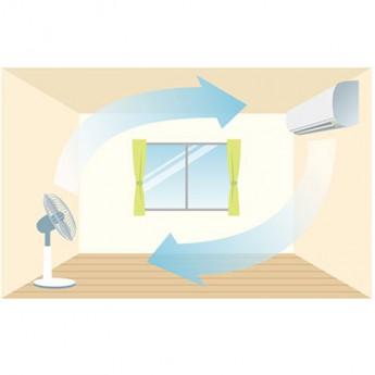 die richtige klimaanlage ausw hlen qualit tsware24. Black Bedroom Furniture Sets. Home Design Ideas