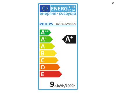 Philips LED Leuchtmittel SceneSwitch E27 Birnenform 806lm Warmweiß Neutralweiß 8W
